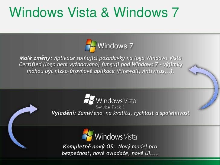Kompatibilita aplikací  16-bitové aplikace jsou nadále podporované  na Windows 7 (32-bit)  Windows Mail není součástí Wind...
