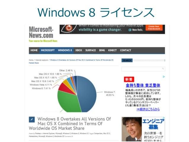 Windows 8 ライセンス