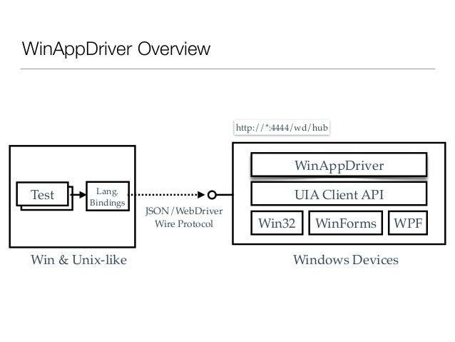 WinAppDriver Development