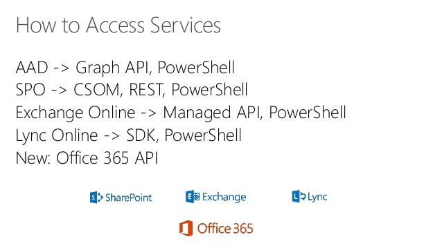 Windays14 - How to (remote) control Office 365 with Azure