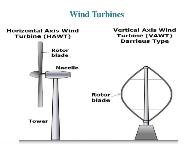 Wind Energy Final Ppt