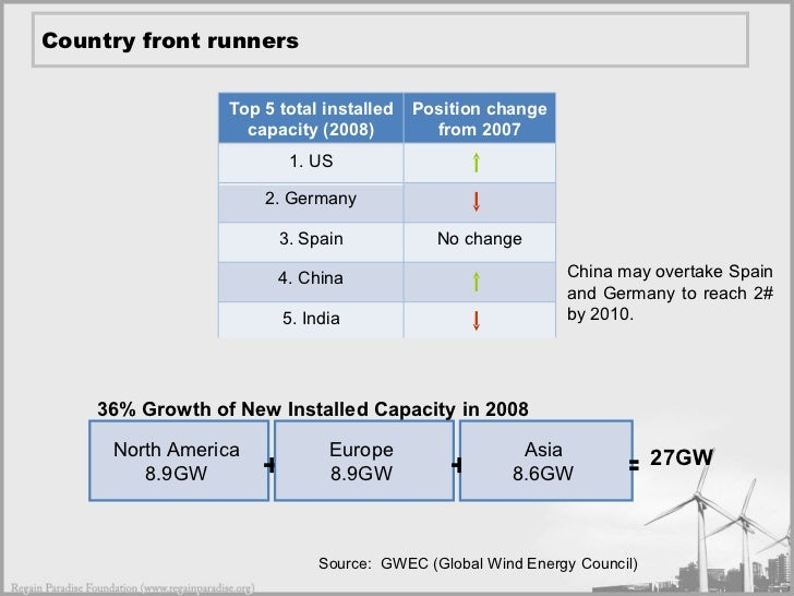 an overview of windmills The following is a summary of the energy policy that is being implemented in ontario much of our wind power will go to quebec and the states.