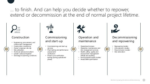 … to finish. And can help you decide whether to repower, extend or decommission at the end of normal project lifetime. Win...