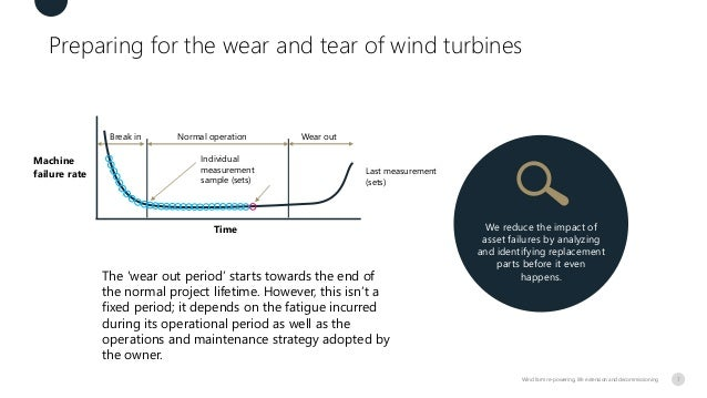 Preparing for the wear and tear of wind turbines Wind farm re-powering, life extension and decommissioning We reduce the i...