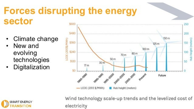 Energy system needs to change Slide 2