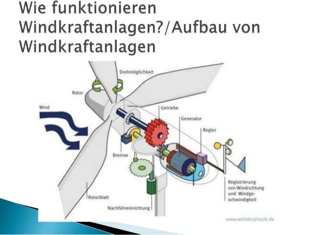 windkraft als energiequelle. Black Bedroom Furniture Sets. Home Design Ideas