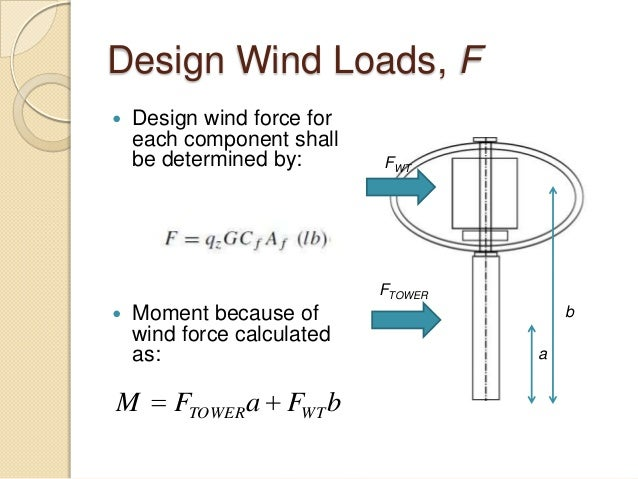Wind Load Of Wind Turbine Tower