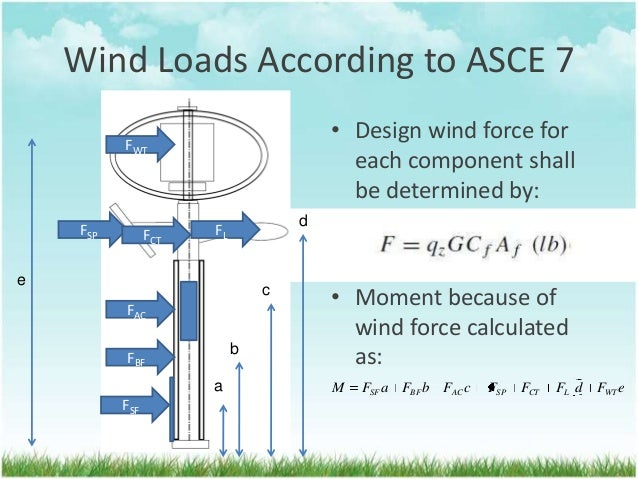 wind loads according to asce 7