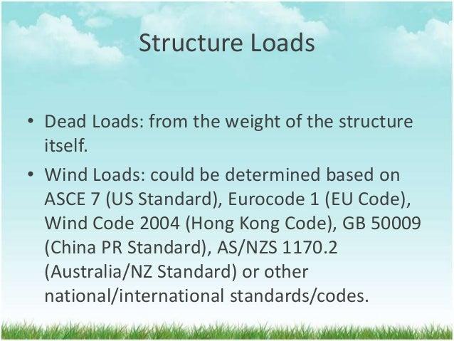 wind loads calculation