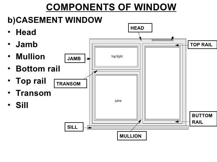 sc 1 st  SlideShare & Window topic 8