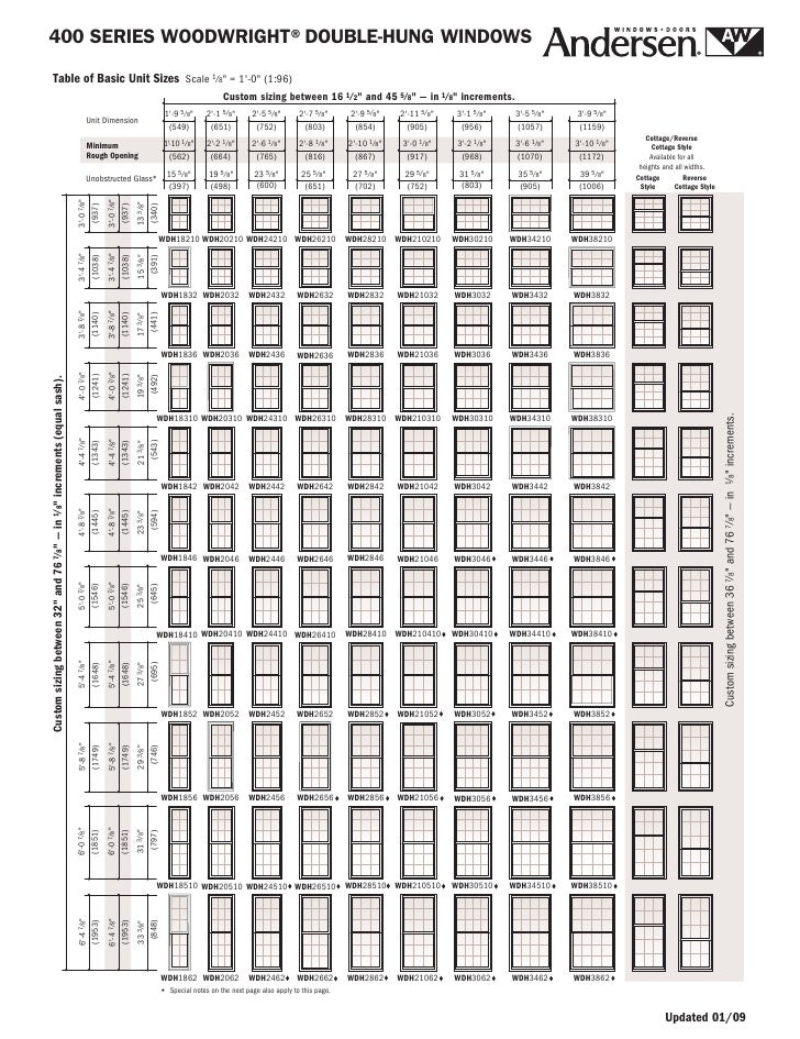 """400 SERIES WOODWRIGHT®DOUBLE-HUNG WINDOWS                  Table of Basic Unit Sizes Scale 1 ⁄ 8"""" = 1'-0"""" (1:96)          ..."""