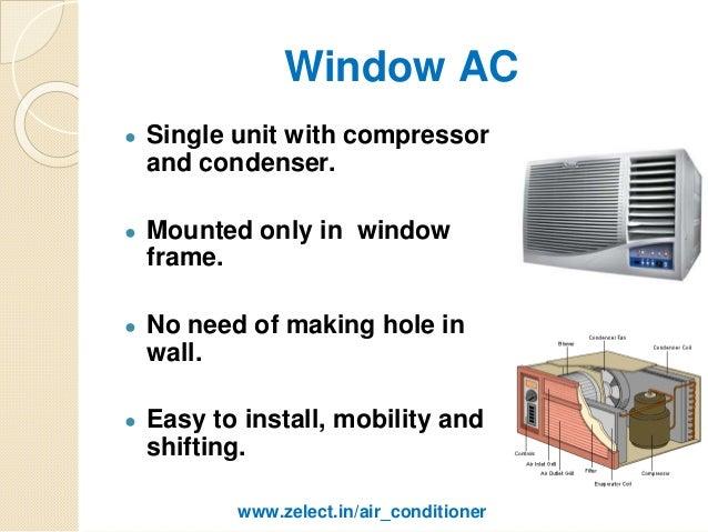 Room Air Conditioner Power Consumption