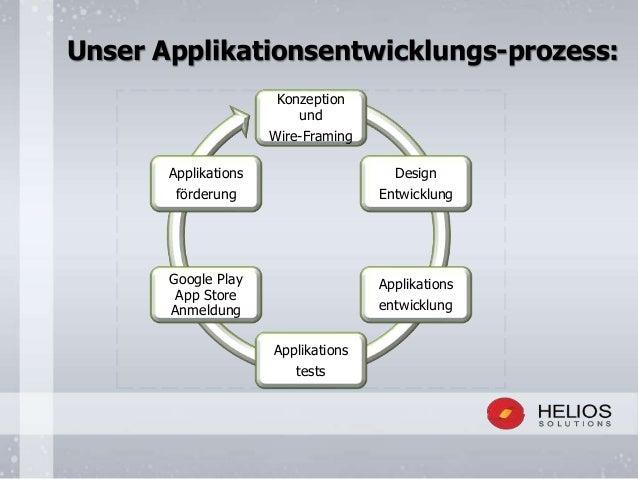 Konzeption und Wire-Framing Design Entwicklung Applikations entwicklung Applikations tests Google Play App Store Anmeldung...