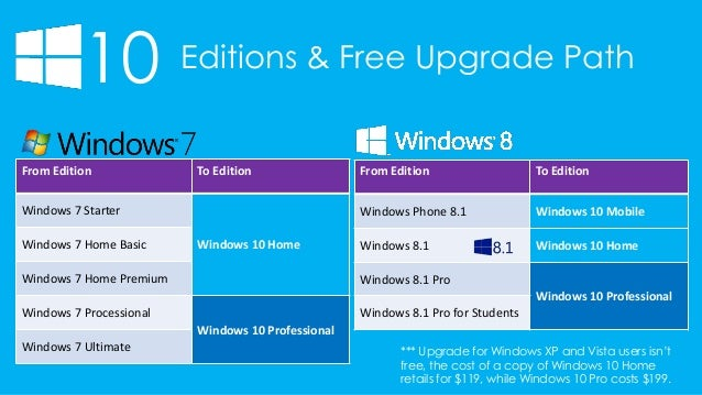 Windows 10-in-10-minutes
