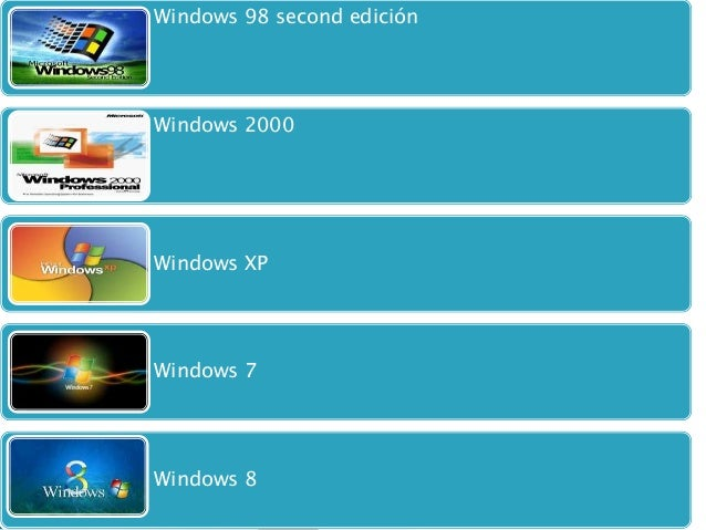 Download windows 98 second edition serial