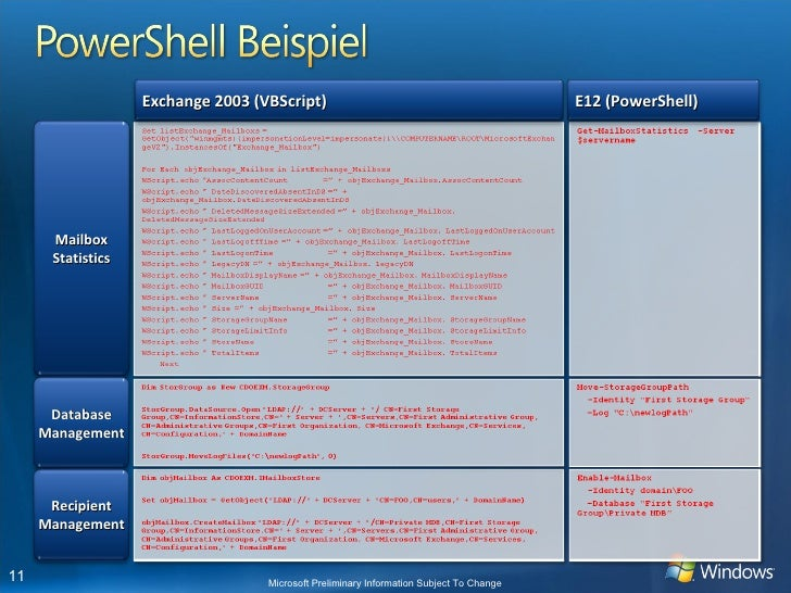 Mailbox Statistics Database Management Recipient Management Exchange 2003 (VBScript) E12 (PowerShell)