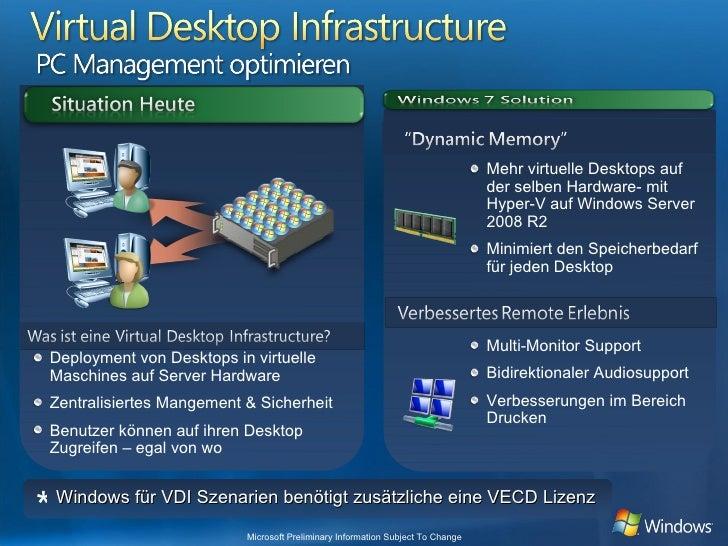<ul><ul><li>Deployment von Desktops in virtuelle Maschines auf Server Hardware </li></ul></ul><ul><ul><li>Zentralisiertes ...