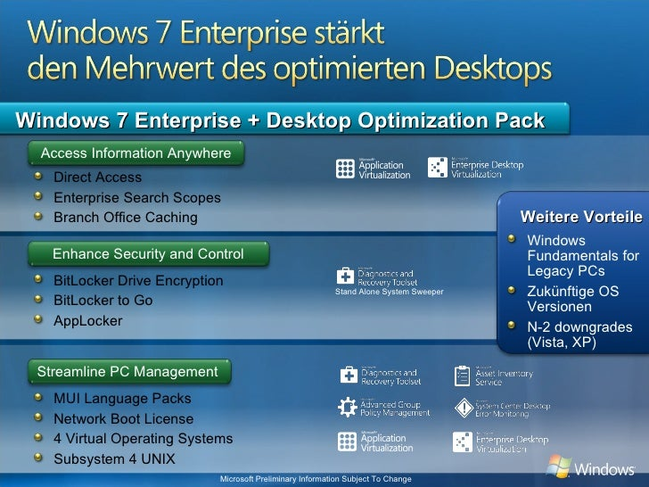 Stand Alone System Sweeper <ul><ul><li>MUI Language Packs </li></ul></ul><ul><ul><li>Network Boot License  </li></ul></ul>...
