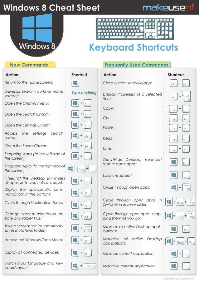 windows 8 windows shortcut keys