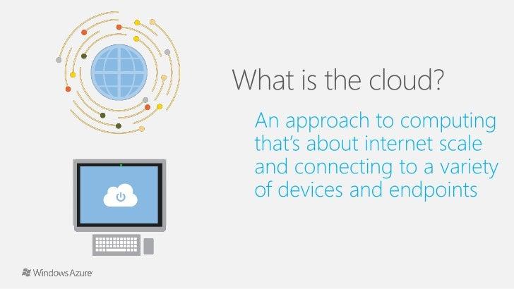 Windows Azure Overview Slide 2