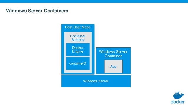 Let's talk Windows Containers on Windows Server 2019