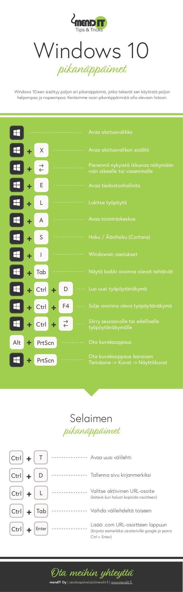 Windows 10 pikanäppäimet Tips & Tricks Windows 10:een sisältyy paljon eri pikanäppäimiä, jotka tekevät sen käytöstä paljon...