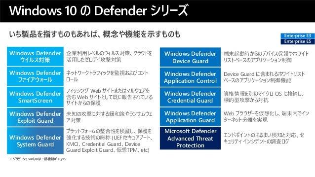 Windows Defender ウイルス対策 企業利用レベルのウィルス対策、クラウドを 活用したゼロデイ攻撃対策 Windows Defender ファイアウォール ネットワークトラフィックを監視およびコント ロール Windows Defe...