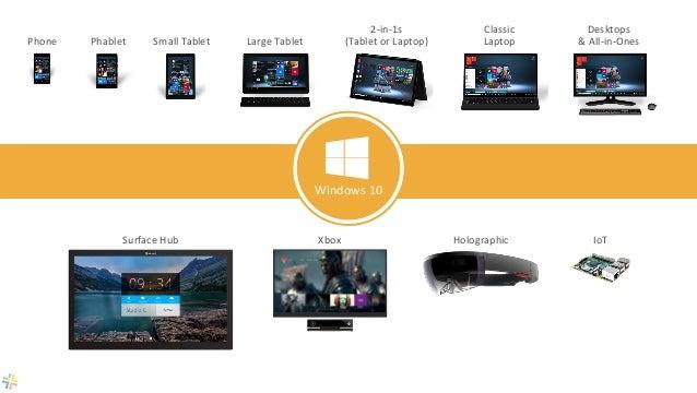 Building & Designing Windows 10 Universal Windows Apps using