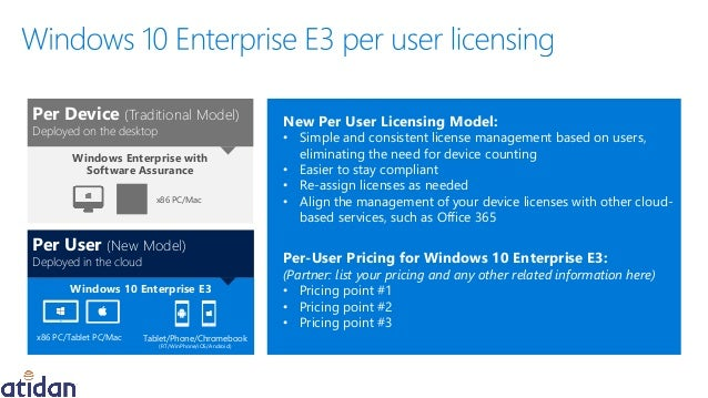 Windows 10 Enterprise E3 - Best in Class Security and