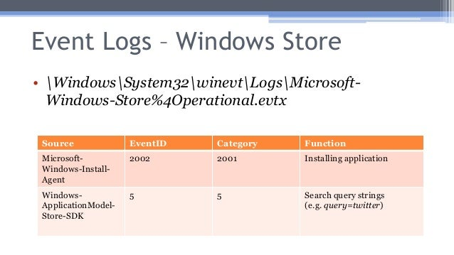 Windows 10 Forensics: OS Evidentiary Artefacts