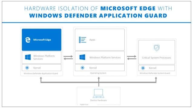 Windows 10 webinar: What's new for IT pros Windows 10 v 1709