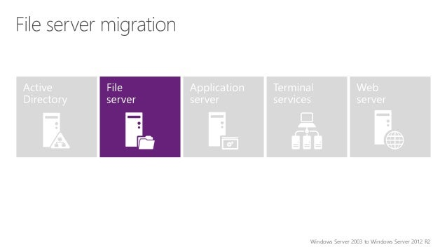 file server migration from 2003 to File server migration from 2003 to 2012 overview: this article provides guidance to migrate a file server running windows server® 2003, windows server 2003 r2, windows server 2008, or windows server 2008 r2 operating systems to a server running the windows server 2012 operating system with the file server services role installed.