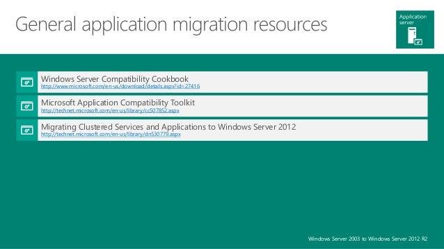 Windows Server 2012 R2 Migration and Upgrade Guide