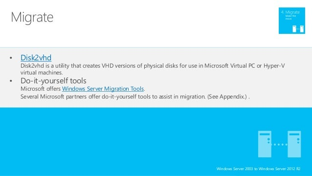 ... Windows Server 2012 R2: In Hyper-V manager, right click the Host and  select New Virtual Machine.