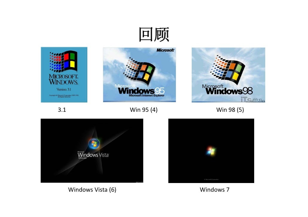 回顾3.1                       Win 95 (4)       Win 98 (5)      Windows Vista (6)                Windows 7
