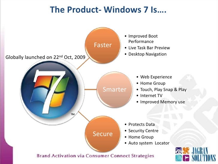 windows 7 activator zone sharing