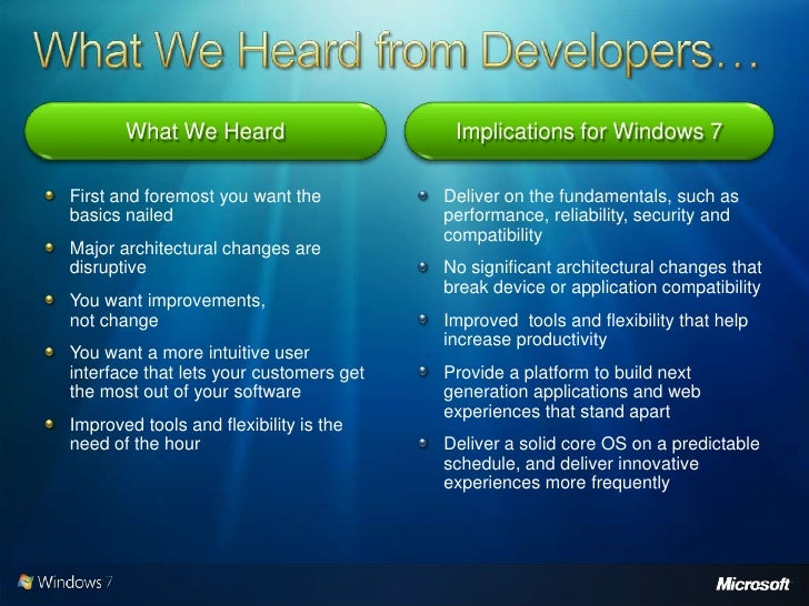 Windows 7 Developer Overview