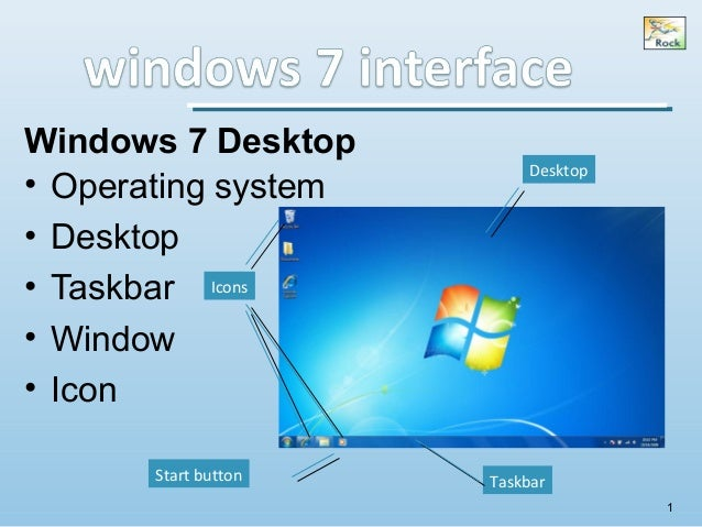 Windows 7 Desktop 1 • Operating system • Desktop • Taskbar • Window • Icon Desktop Taskbar Icons Start button