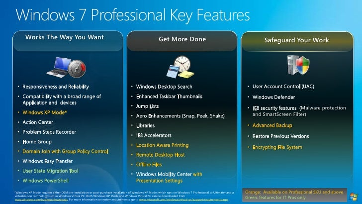Windows 7 professional value proposition for Window 7 professional