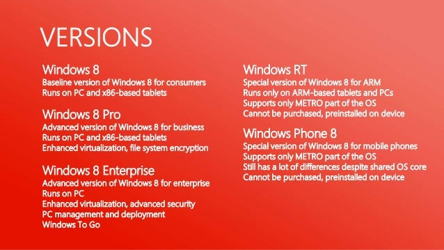 VERSIONSWindows 8                                         Windows RTBaseline version of Windows 8 for consumers       Spec...