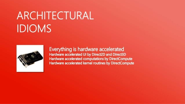 ARCHITECTURALIDIOMS     Everything is hardware accelerated     Hardware accelerated UI by Direct2D and Direct3D     Hardwa...
