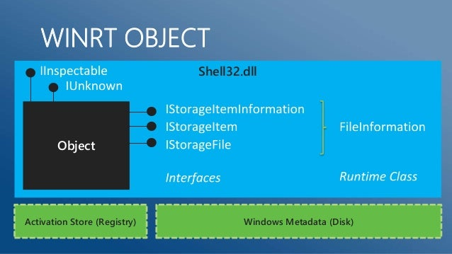 PROJECTIONS                                            C++ App                      Projection                            ...