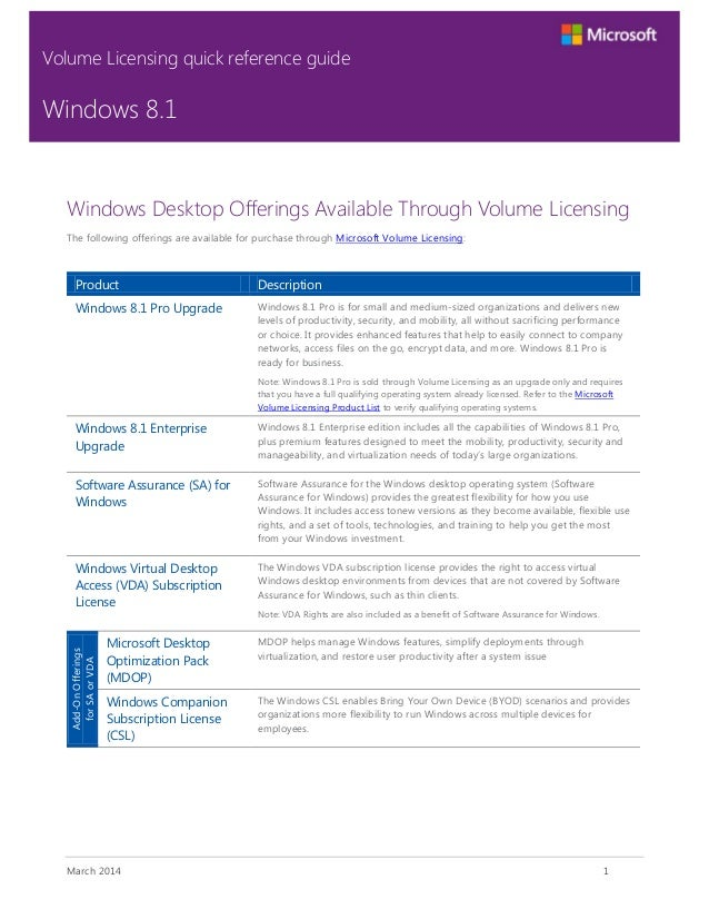 March 2014 1 Windows Desktop Offerings Available Through Volume Licensing The following offerings are available for purcha...