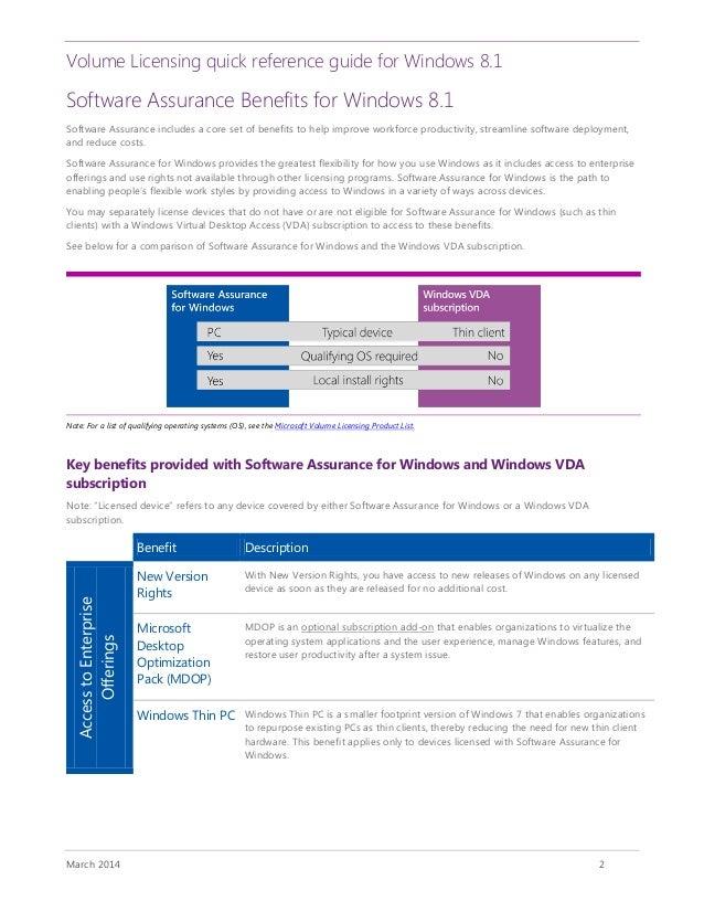 Windows 8.1 Quick Reference Guide - Atidan Slide 2