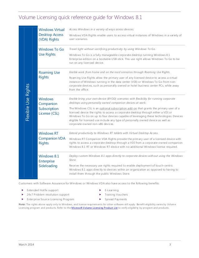 Windows 8.1 Quick Reference Guide - Atidan Slide 3