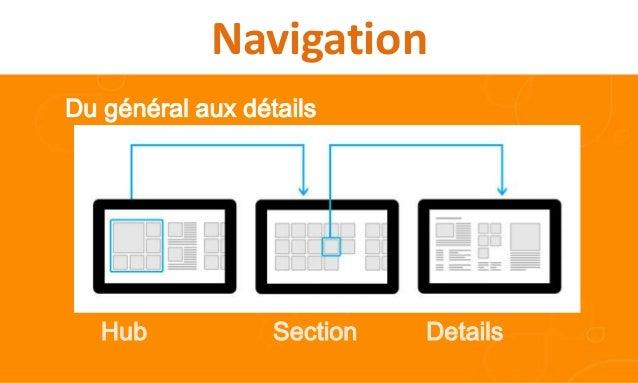 NavigationDu général aux détails   Hub            Section   Details
