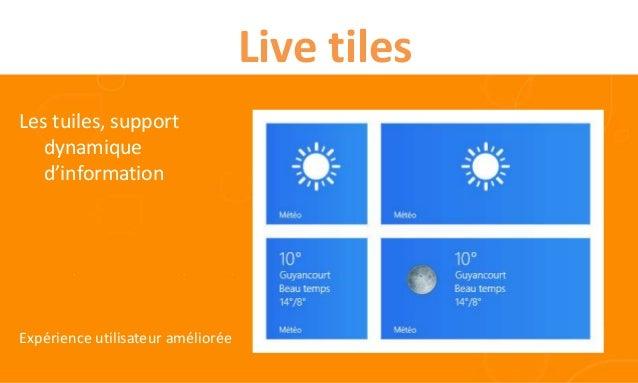 Live tilesLes tuiles, support   dynamique   d'informationExpérience utilisateur améliorée