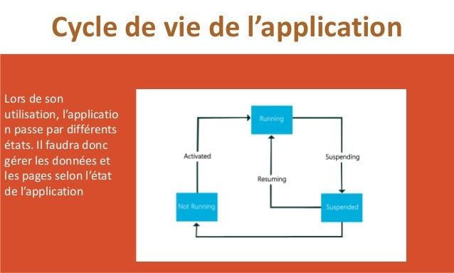 Cycle de vie de l'applicationLors de sonutilisation, l'application passe par différentsétats. Il faudra doncgérer les donn...