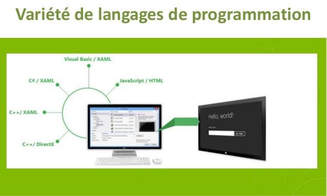 Variété de langages de programmation