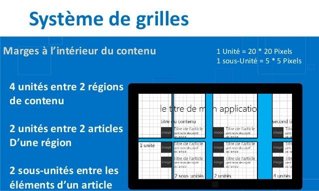 Système de grillesMarges à l'intérieur du contenu   1 Unité = 20 * 20 Pixels                                  1 sous-Unité...